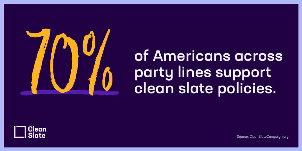 Image that says 70% of Americans across party lines support clean slate policies.