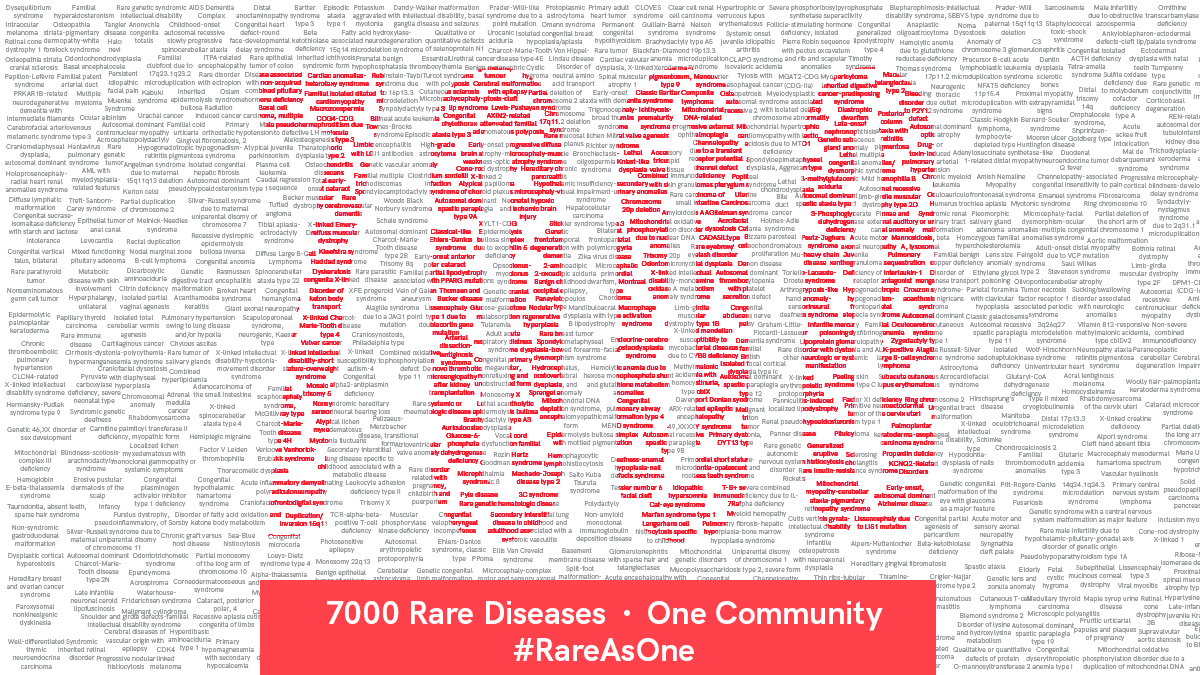 White background filled with a collage of thousands of names of rare diseases in small gray type, with a red 7000 number in the foreground.