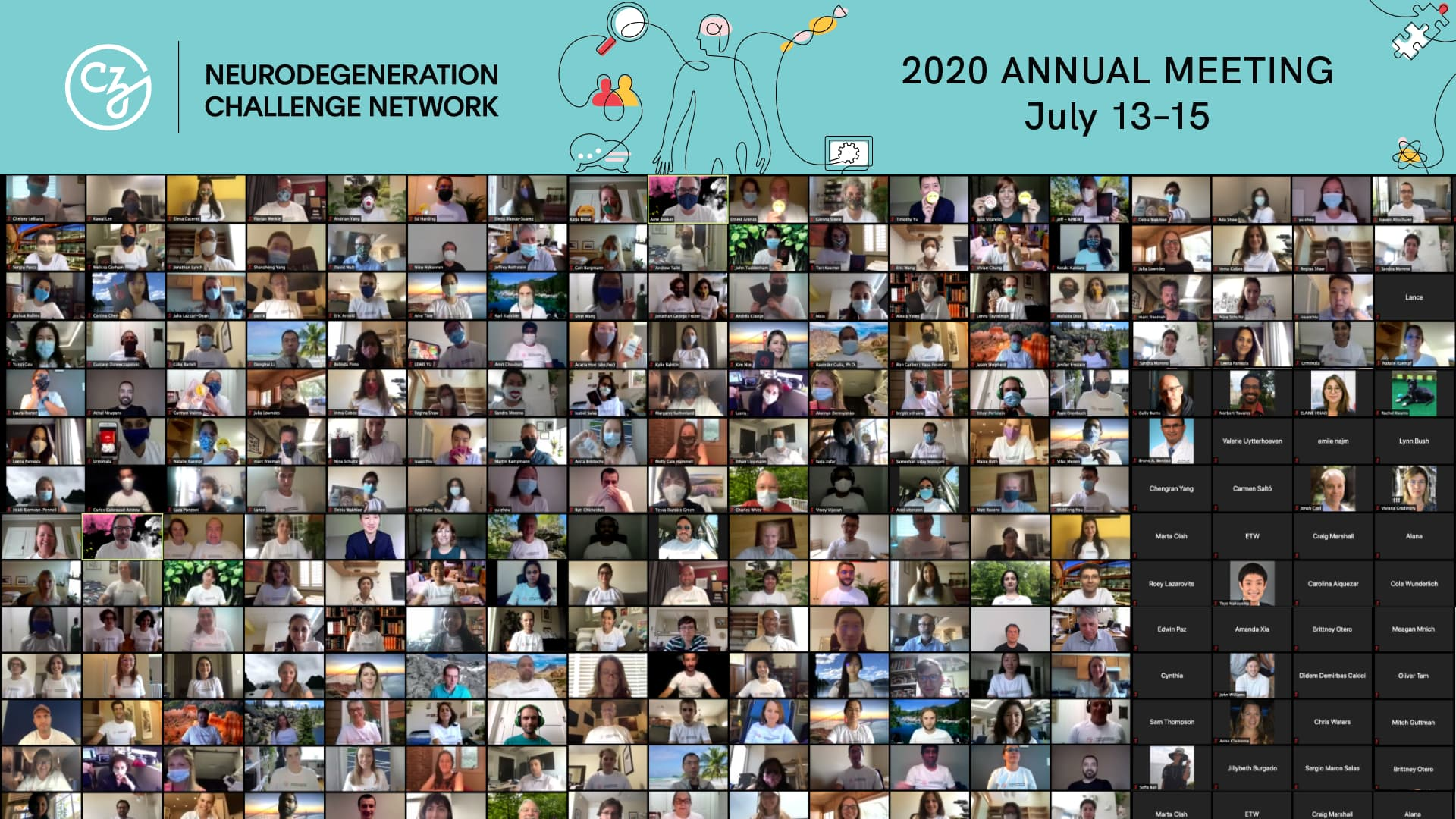 A collage of Zoom screenshots shows over 250 meeting attendees of the CZI Neurodegeneration Challenge Network Annual Meeting.
